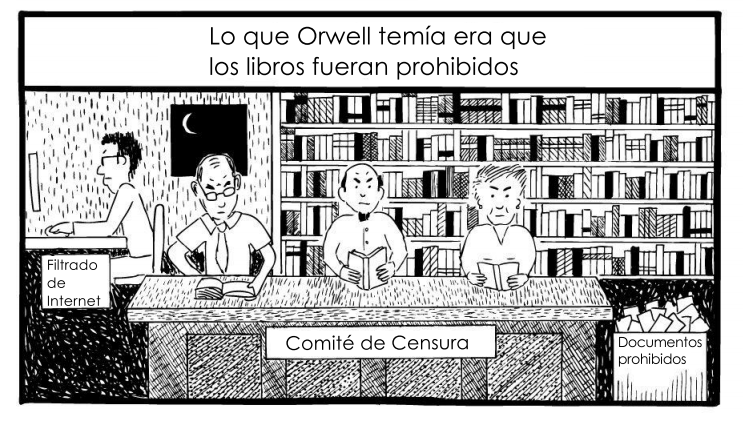 Orwell-libros