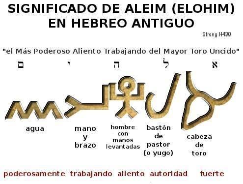 Significado de Elohim