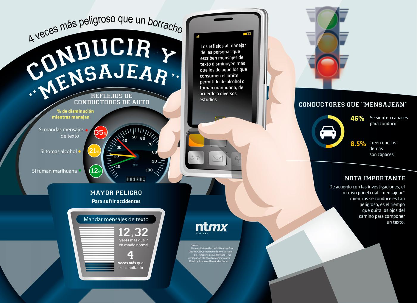 conducir-mensajear