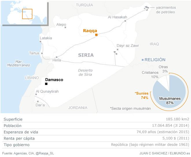 mapa-siria-raqqa