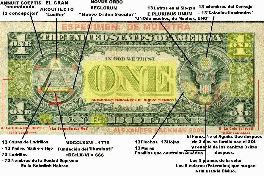 simbología-billete-dólar