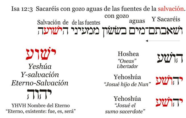 Yeshua (1)