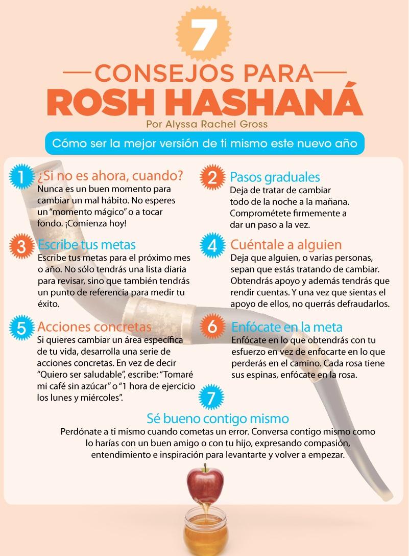 Aish_7-Tips-for-Rosh-Hashanah-SPv2
